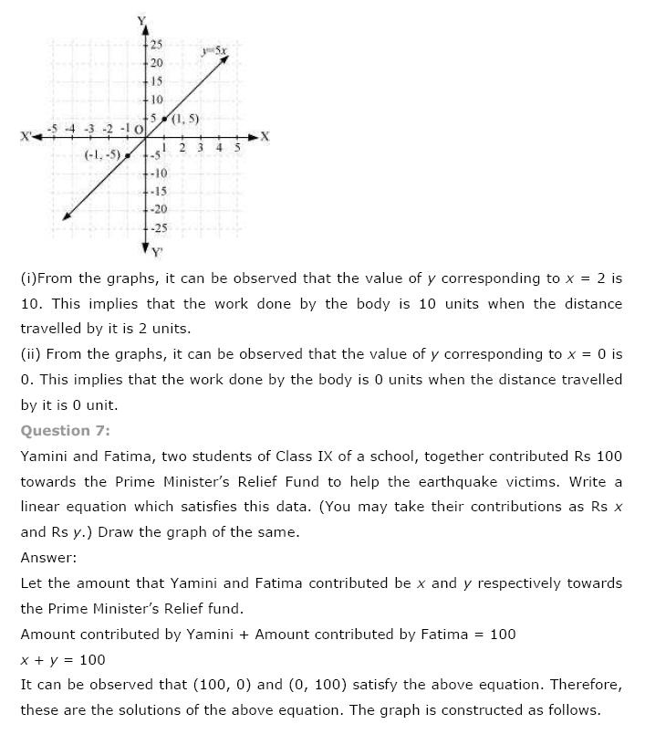 Linear Equations NCERT Solutions 14