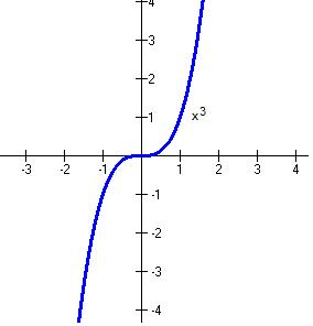 15488_graph_x3
