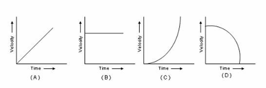 Mechanics - Kinematics - Motion graphs - Page 2