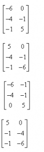 Transpose of A Matrix Multiple Choice Questions for CBSE Class 12 Mathematics   Topperlearning