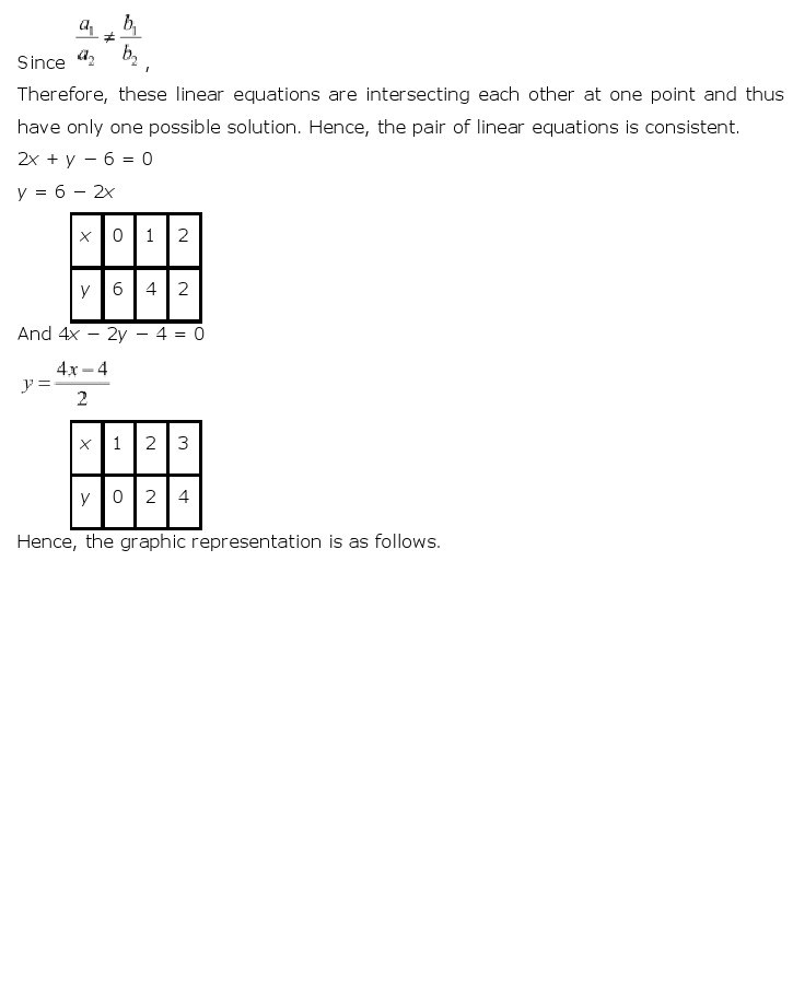 10th-Maths-Pair Of Linear Equations-16