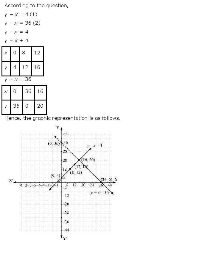 10th-Maths-Pair Of Linear Equations-18