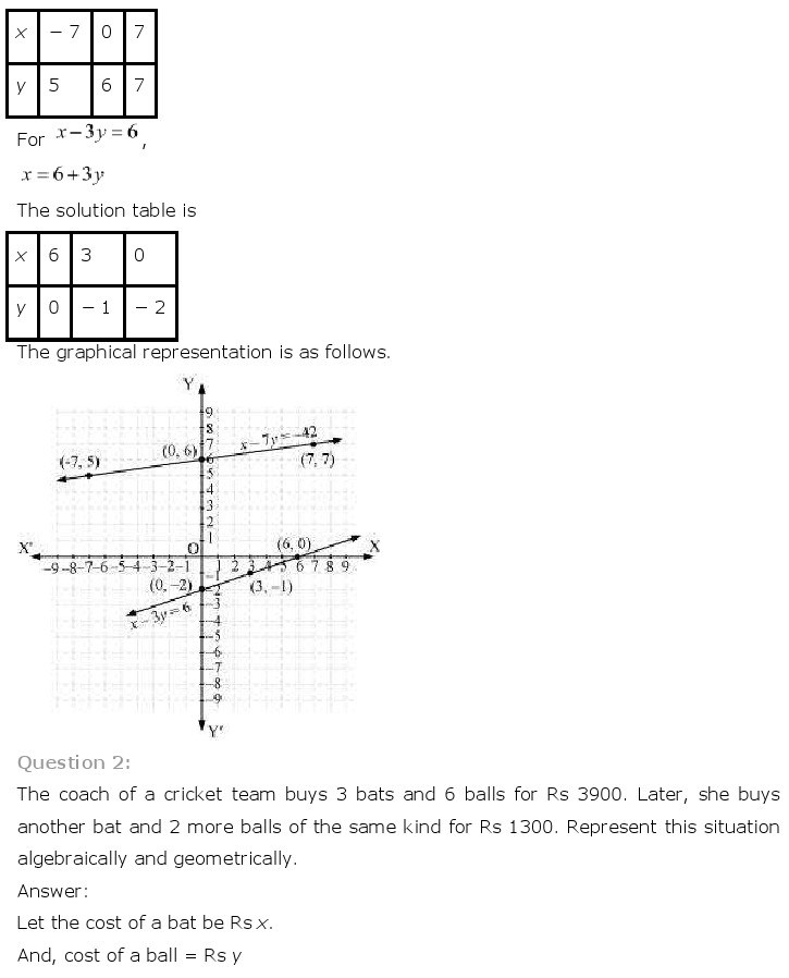 10th-Maths-Pair Of Linear Equations-2