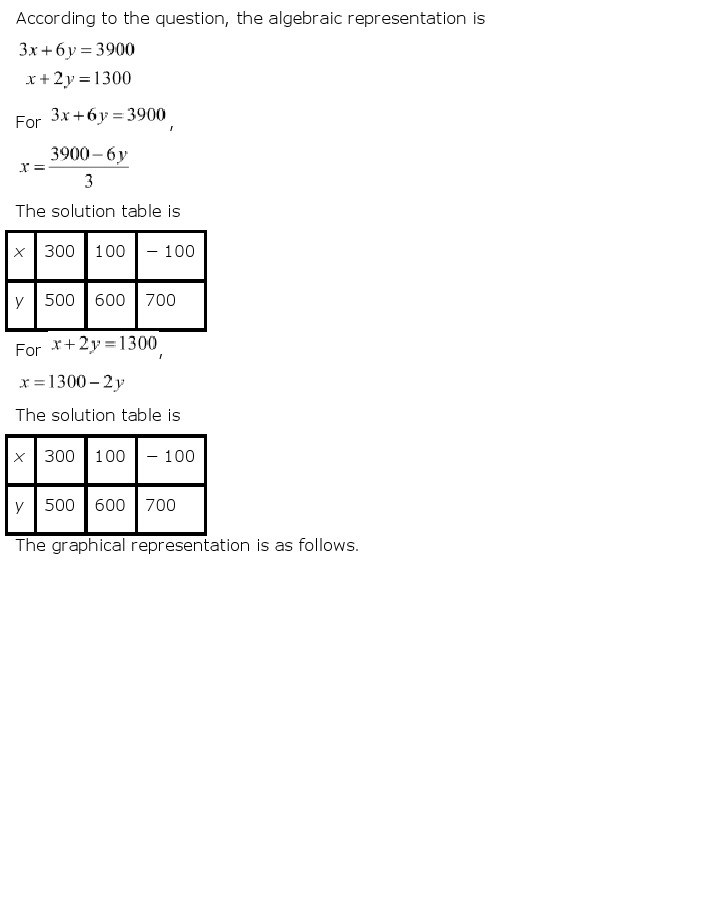 10th-Maths-Pair Of Linear Equations-3