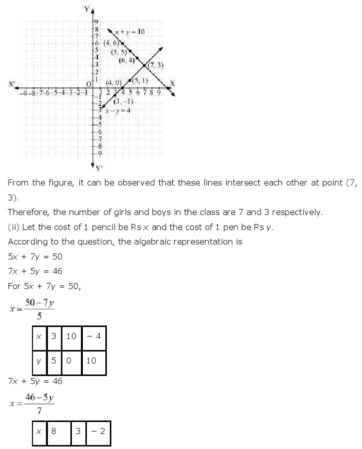 10th-Maths-Pair Of Linear Equations-7