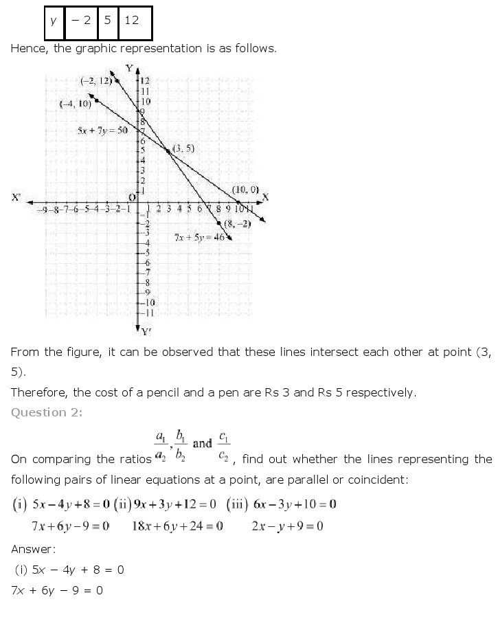 10th-Maths-Pair Of Linear Equations-8