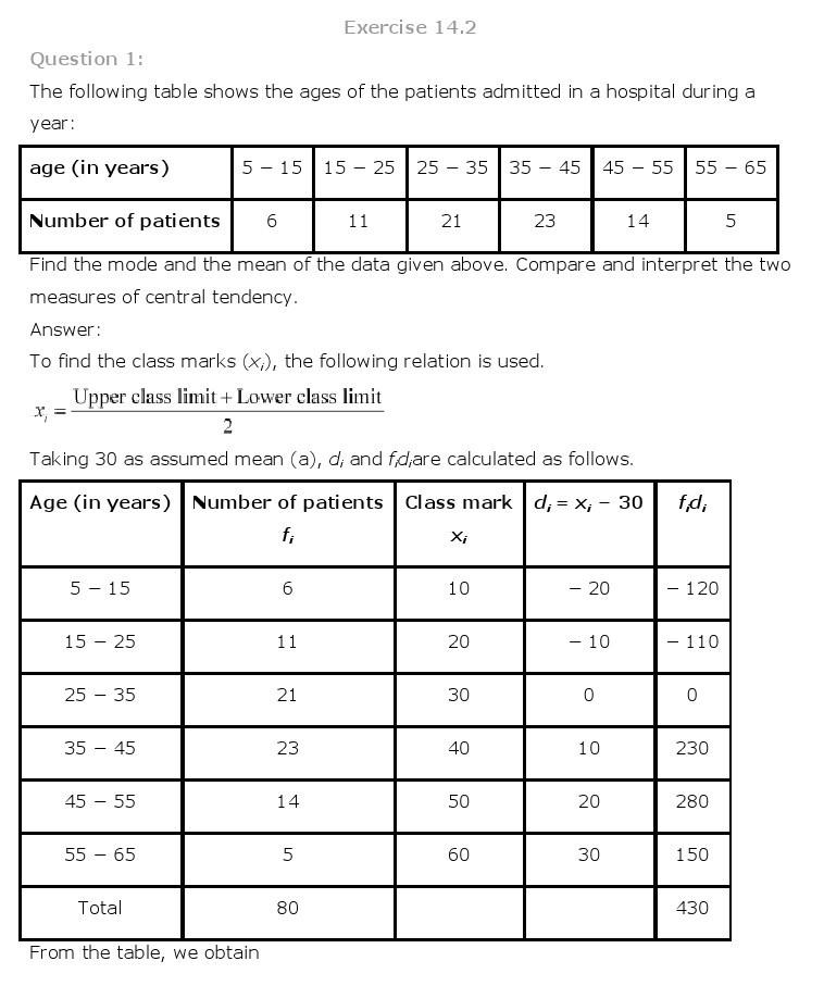 10th, Maths, Statistics 15
