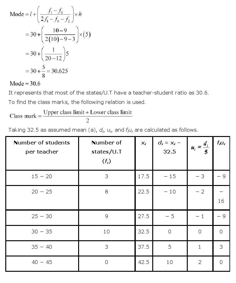 10th, Maths, Statistics 22