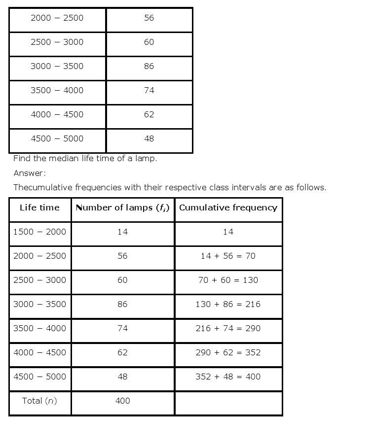 10th, Maths, Statistics 36