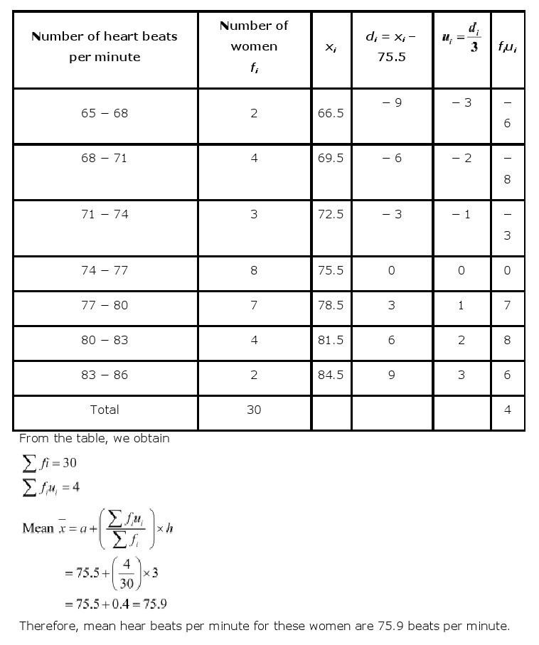10th, Maths, Statistics 6