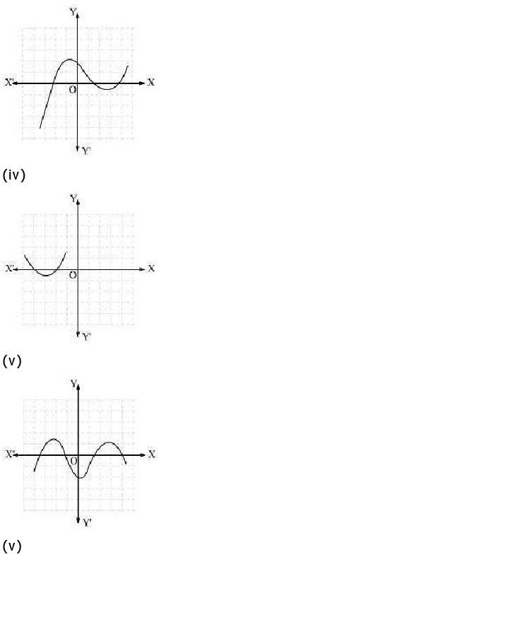 10th-Maths-polynomials-2