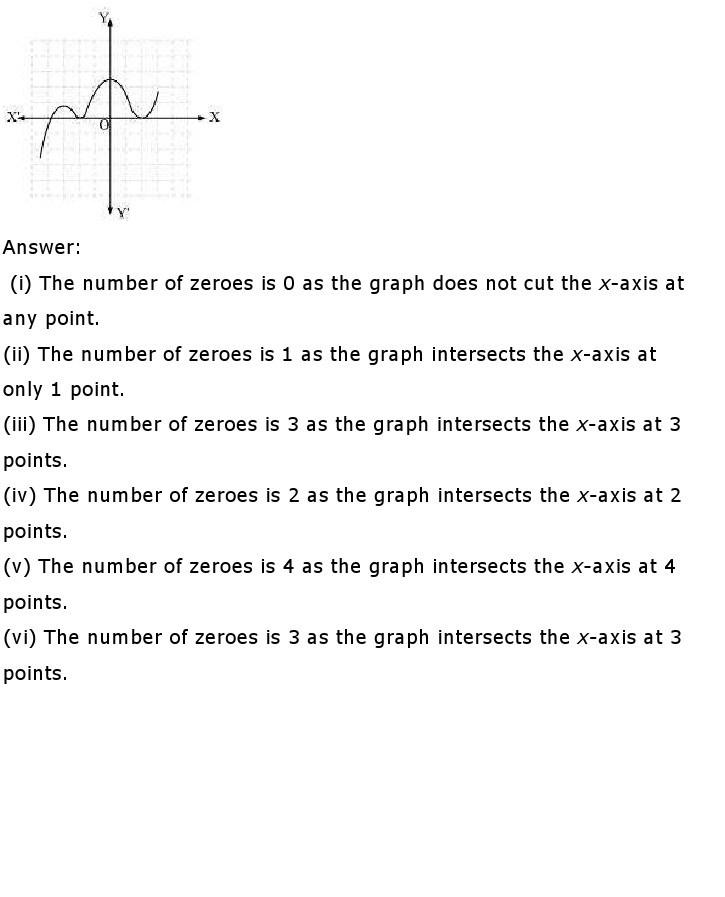 10th-Maths-polynomials-4