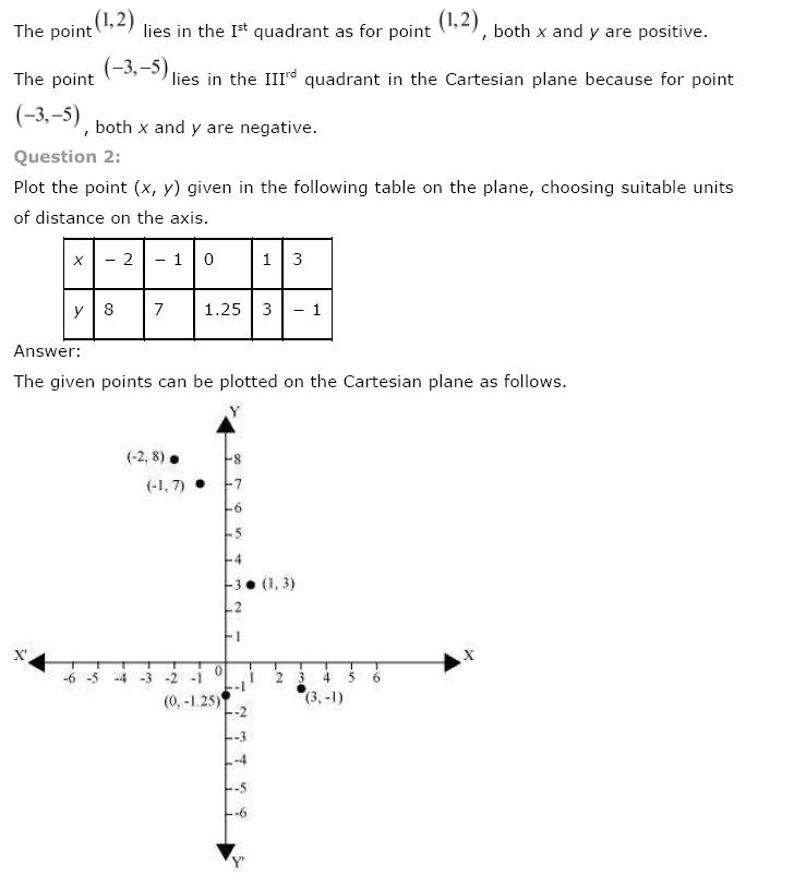 Coordinate Geometry NCERT Solutions 6