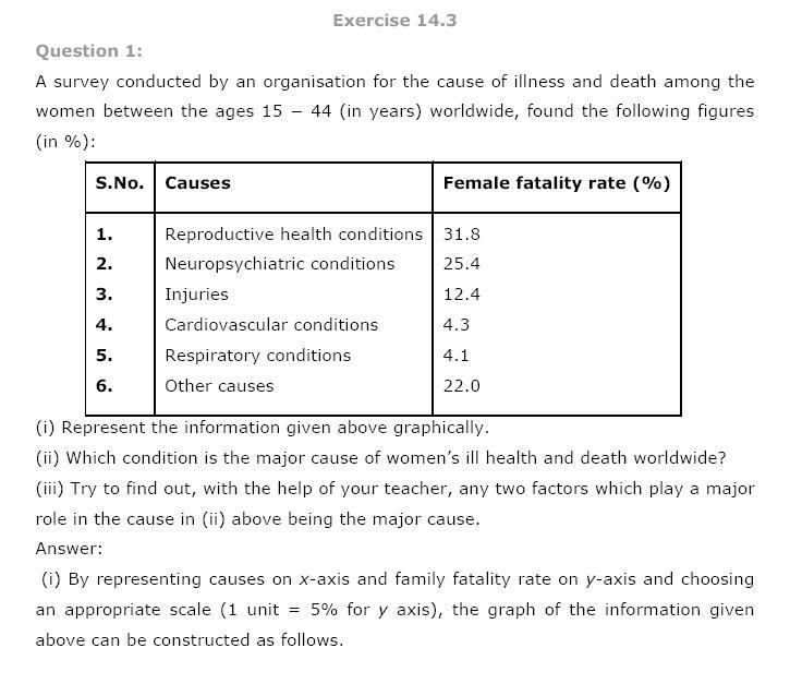 Statistics NCERT Solutions 10