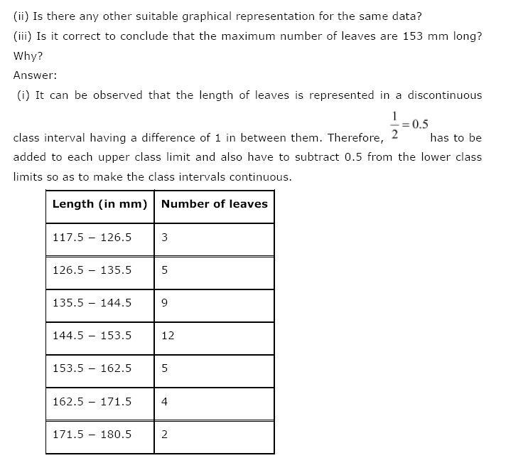 Statistics NCERT Solutions 15