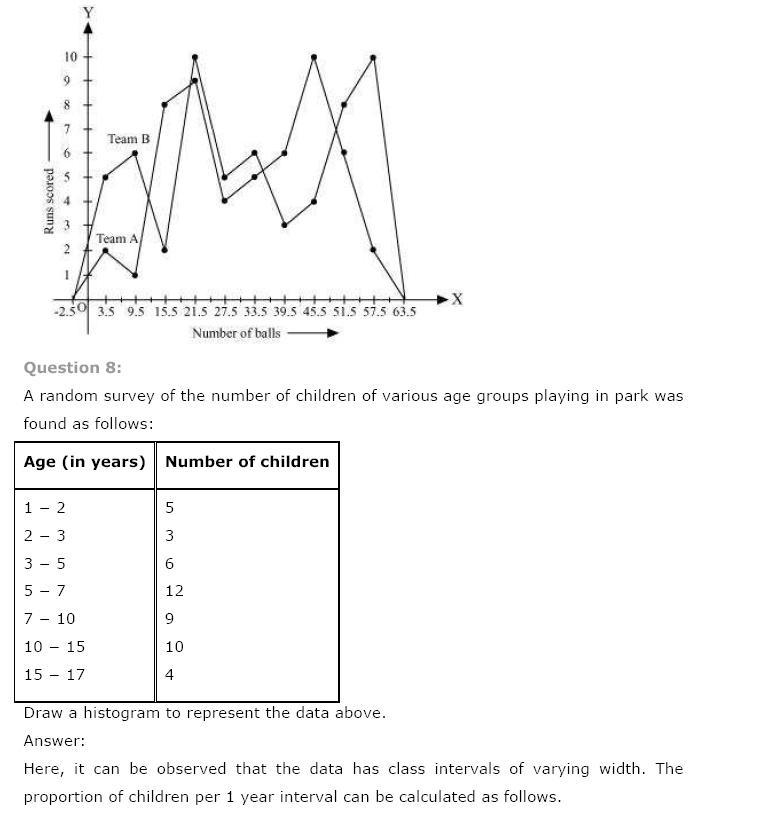 Statistics NCERT Solutions 21