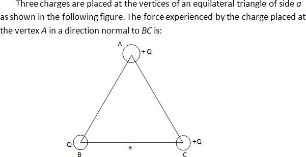 AIIMS Physics Practice Tests (Electrostatics)